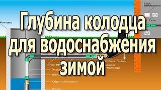 Глубина колодца Зимнее водоснабжение дома из колодца(В видео рассмотрим, как использовать колодец для зимнего водоснабжения. Это видео из бесплатного курса..., 2016-06-04T06:00:00.000Z)