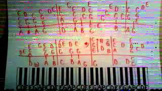 Piano Lesson Kissing You Shawn Cheek Tutorial