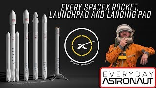 Complete SpaceX Guide Part I - What rockets SpaceX launches, where they launch & where they land