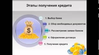 видео Кредит в Сбербанке на открытие малого бизнеса с нуля | Кредит Бизнес-Старт Сбербанка - типовые бизнес-планы