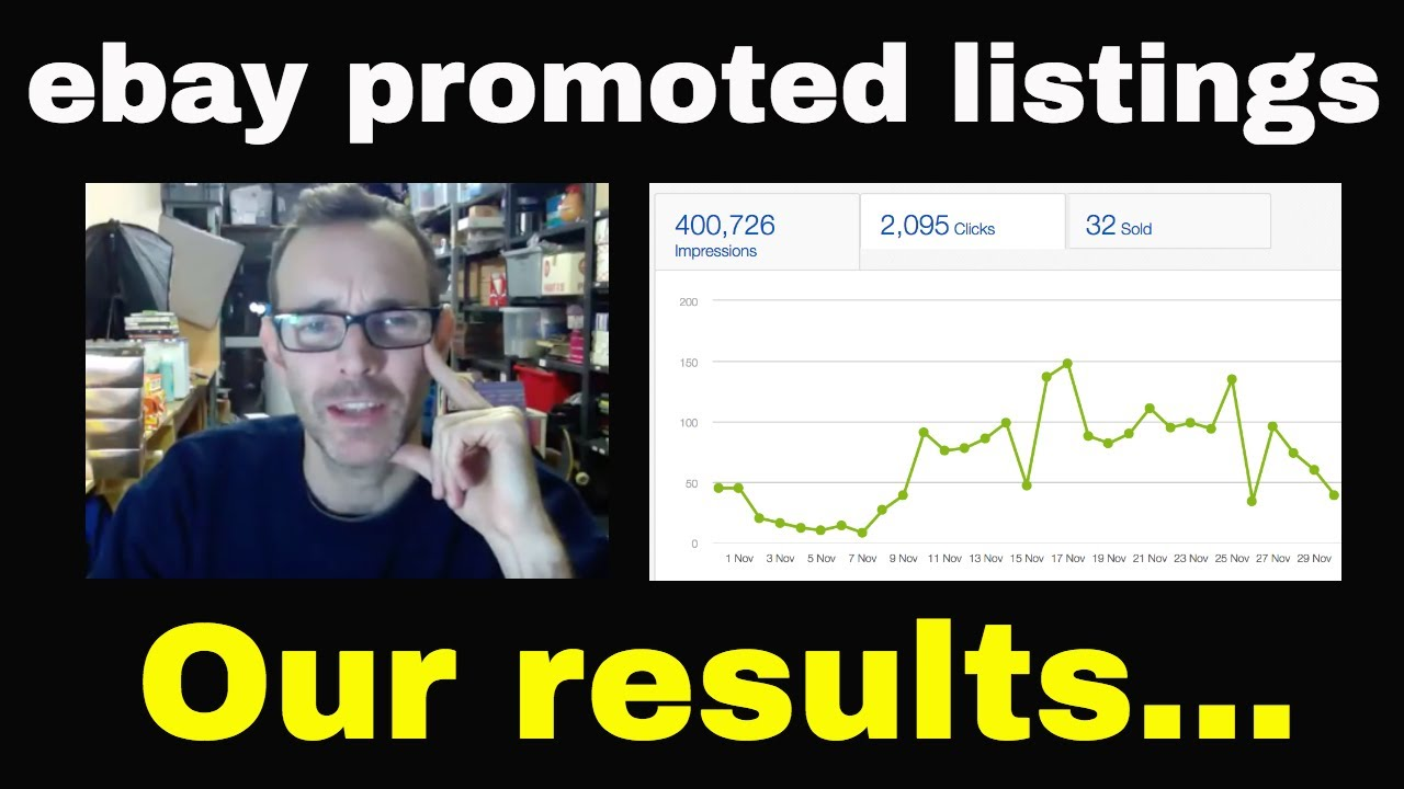 Ebay Promoted Listings Review And Results After 1 Month Is It Worth