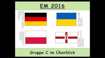 Fußball-EM 2016: Gruppe C im Überblick: Deutschland, Ukraine, Polen, Nordirland