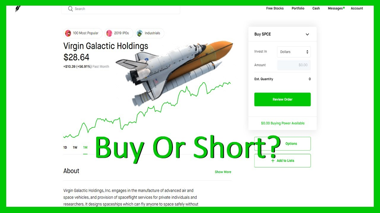 Why I'm Buying VIRGIN GALACTIC Stock This Week (Technical Analysis + Targets) - Robinhood Simpl