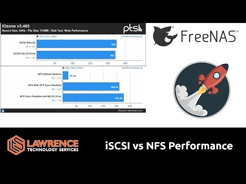 ISCSI vs NFS Performance Comparison Using FreeNAS and XCP-NG Xenserver
