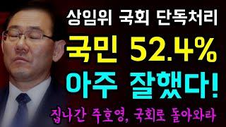 """상임위 국회 '단독처리'... 국민의 52.4% """"아주…"""
