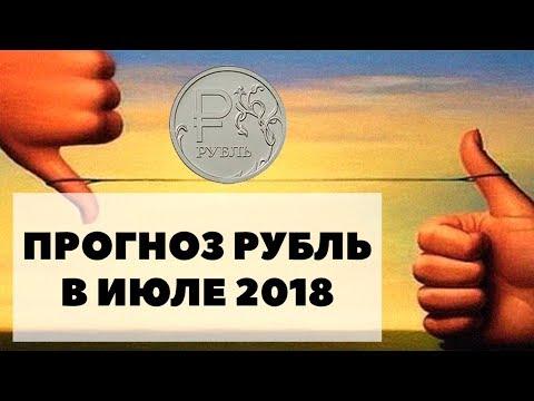 РУБЛЮ НЕ ОЧЕНЬ ХОРОШО. Что будет с рублем в июле 2018? Прогноз по курсу рубля на июль