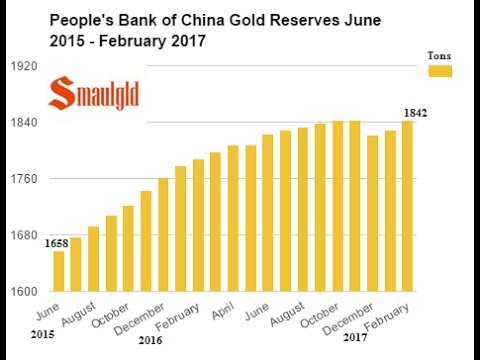 PEOPLE'S BANK OF CHINA GOLD RESERVES FLAT FOR FOUR MONTHS