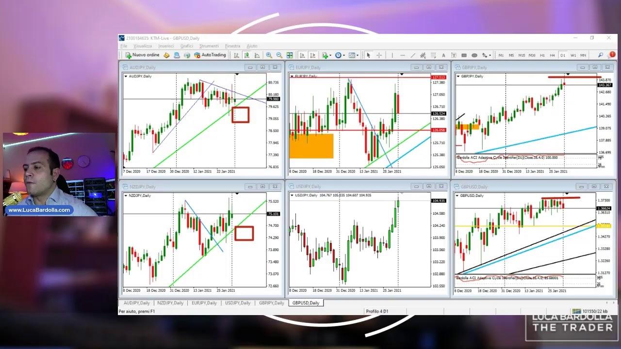 software di trading crypto di arbitraggio goldman bitcoin trading scrivania
