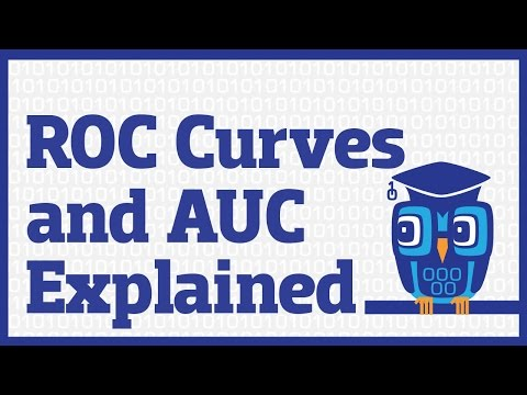 ROC Curves and Area Under the Curve (AUC) Explained - YouTube