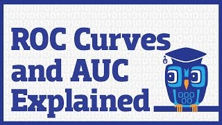 ROC Curves and Area Under the Curve (AUC) Explained