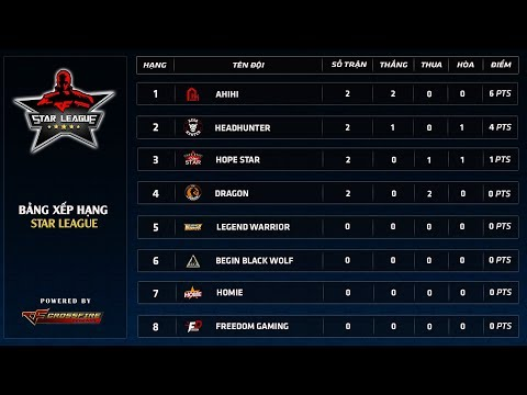 Crossfire Legends   Star League   Homie vs. Freedom - LW vs. BBW