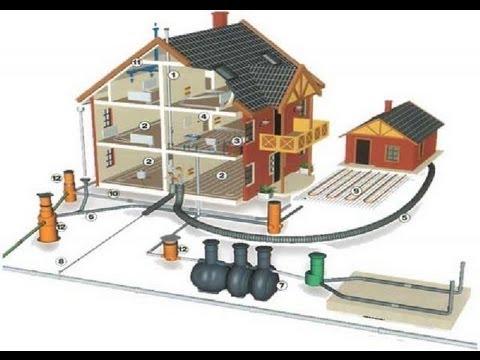 2-ой этап строительства дома Подводка электричества, канализации, водопровода и отопления