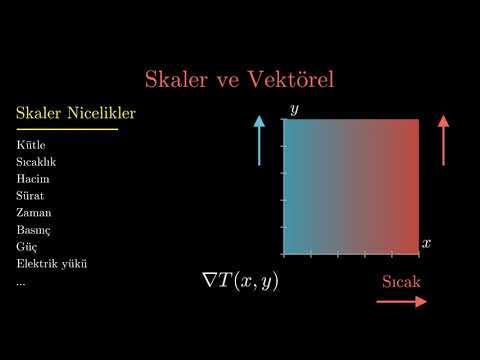 Genel Fizik -1: Skaler ve Vektörel Kavramları