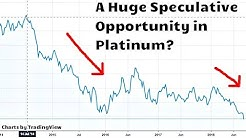 Buy Platinum