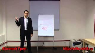 видео стратегия развития бизнеса
