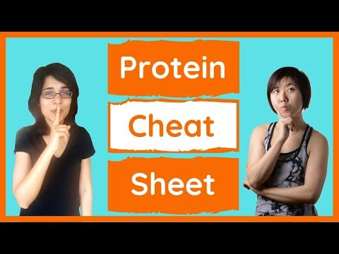 Grab and Go Protein Snacks » +Cheat Sheet