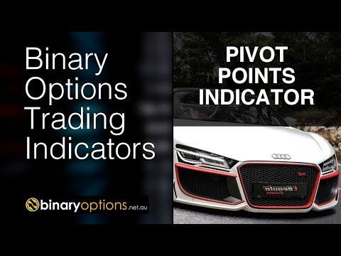 FXI Pivot Indicator Free Download – Best Forex Indicators