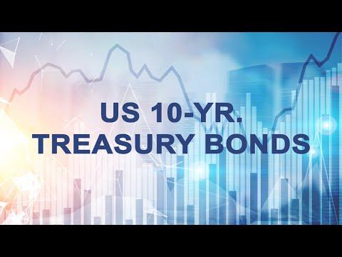 Did US 10-yr. Treasury Yields Just Bottom?