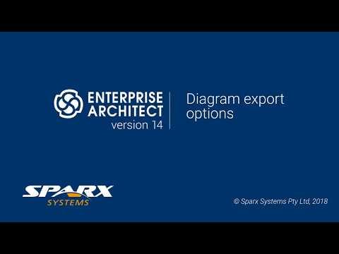 Diagram Export Options