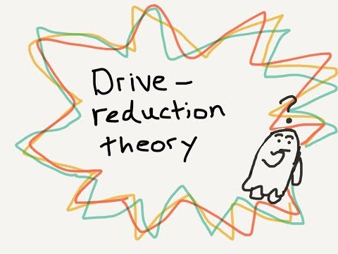Psych Terms: Drive-Reduction Theory