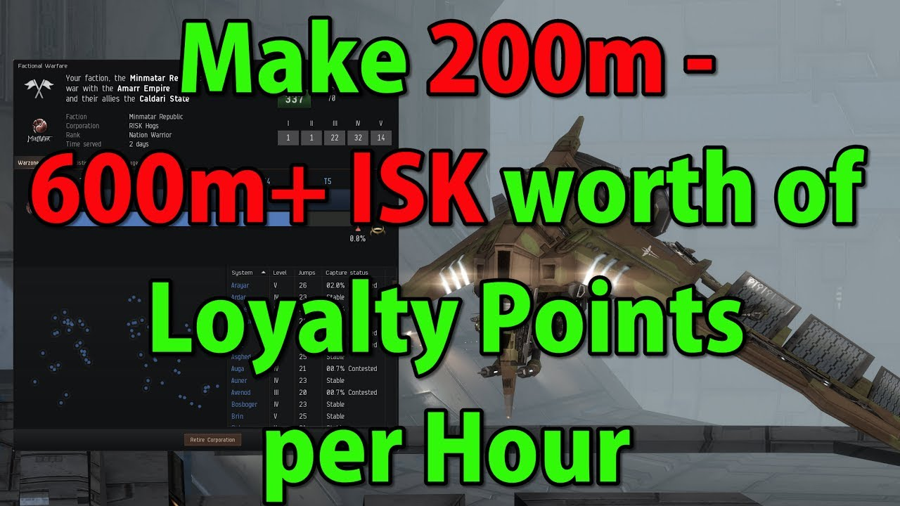 🔴LIVE 200m - 600m+ ISK Per Hour Farming Loyalty Points - EVE Online Live  Presented in 4k
