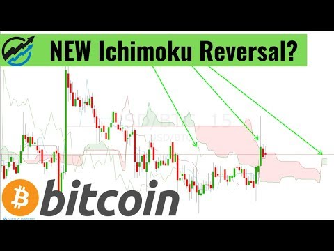 New Bitcoin Ichimoku Cloud Reversal Unfolding?