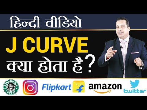 What is J Curve in Business?