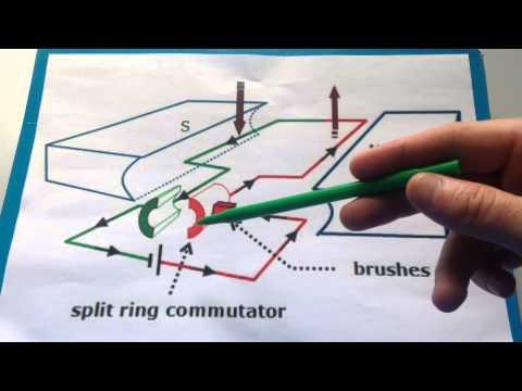 Split Ring Commutator