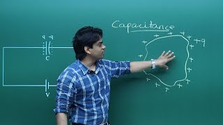 Important Theory & Concepts of Capacitors Physics for JEE 2019 | Misostudy