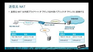 パロアルトネットワークファイアウォール上のネットワークアドレス変換 – Network Address Translation on a Palo Alto