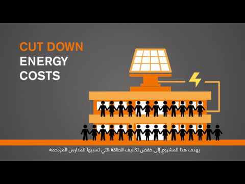 Renewable Energy Project in Jordan