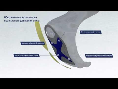 Ортопедические стельки Ergopad Weightflex