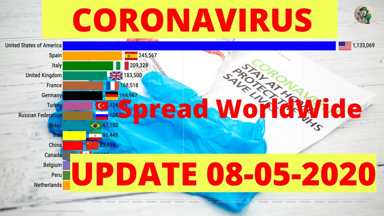 UPDATE 08-05-2020 | Outbreak and Global Spread of The Coronavirus, COVID-19, SARS CoV 2, Worldwide