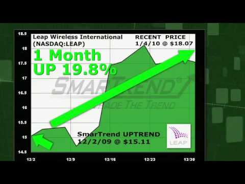Leap Wireless (NASDAQ:LEAP) Stock Trading Idea: 19.8% Return in 1 Month