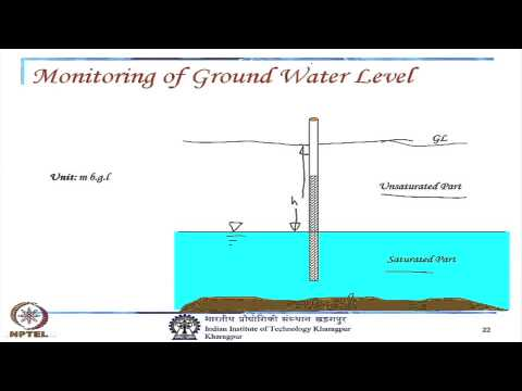 Mod-01 Lec-37 Modeling and Management of Ground Water : Contaminant Source