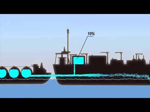 LNG: Αναβάθμιση Πλωτού Συστήματος Υγροποίησης Φ/Α