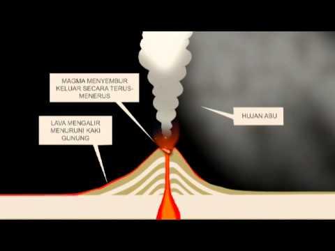 Gunung Api dan Ancamannya