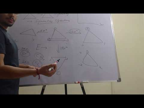 GroupTheory - Lecture Series - Lecture 1