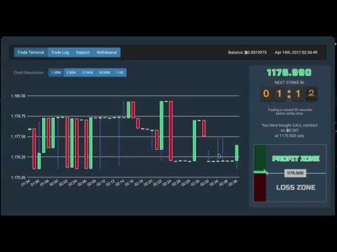 Bitcoin binary option signale