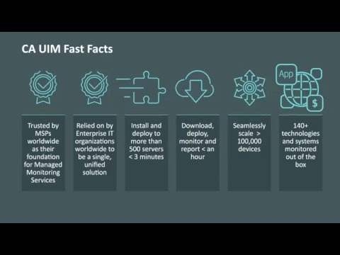 CA UIM Overview for Managed Service Providers