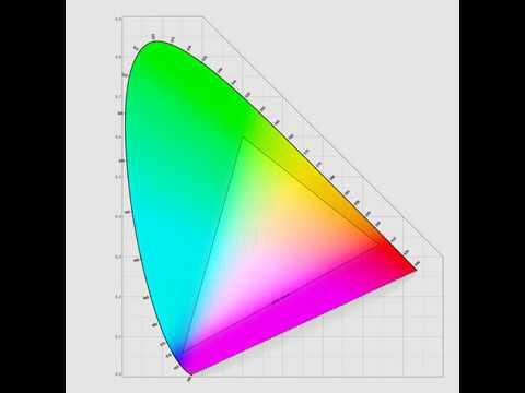 Cie chromaticity diagram youtube cie chromaticity diagram ccuart Images