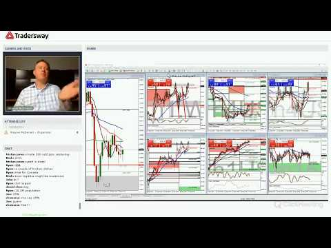 Forex Trading Strategy Webinar Video For Today: (LIVE Tuesday September 19, 2017)