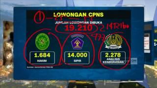 Info Lowongan Kerja; Formasi CPNS 2017, Apa Saja? - Ada 19.210 Lowongan Kerja