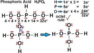 Phosphoric Acid Lewis Structure