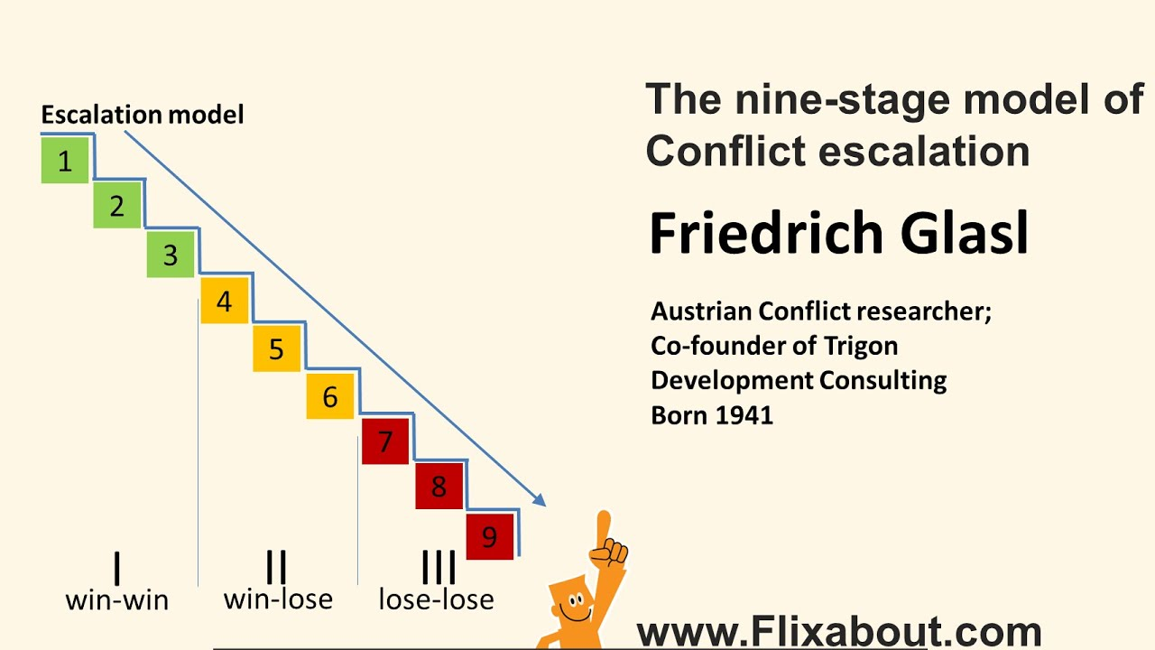 5 stages of conflict pdf