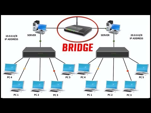 WHAT IS BRIDGE IN NETWORKING| Features of Bridge in computer network with live example | 2017