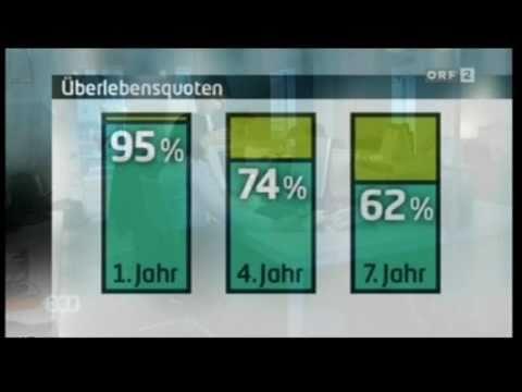 Unternehmensgründung - selbständig machen - Österreich