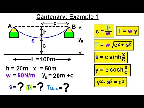 Mechanical Engineering: Ch 10: Forces on Cables (23 of 33) Catenary -  Example 1