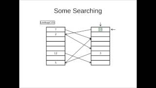 Cuckoo Hashing: Visualization + Explanation