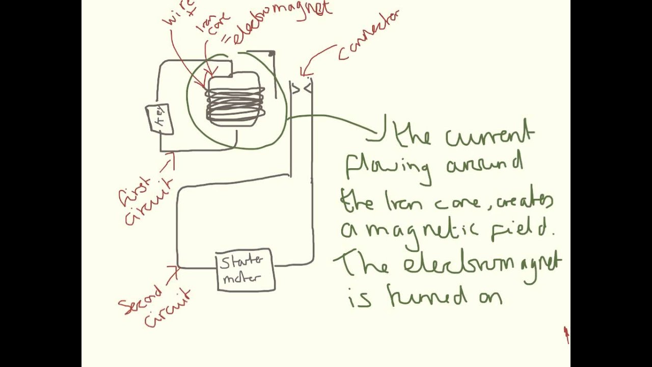 hight resolution of electromagnets example 6 mark answer